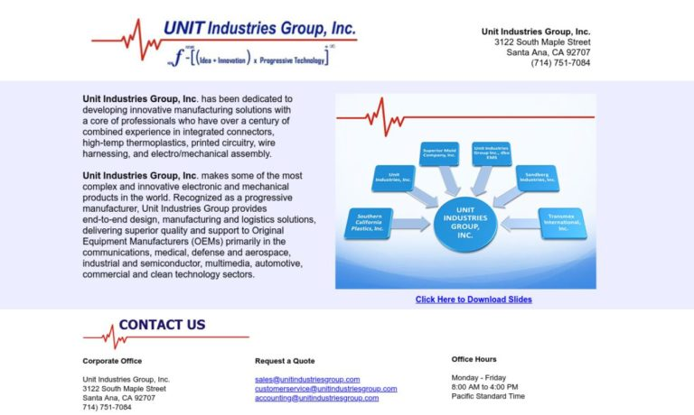 Unit Industries Group, Inc.